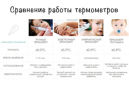 Температура тела ребенка новорожденного
